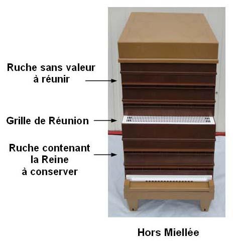 Grille da/ération pour joints I gris les gu/êpes ou les souris pour l/équipement Protection des joints des joints de la prise jack contre les abeilles